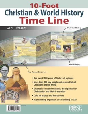 10-Foot Christian and World History Time Line (Poster)