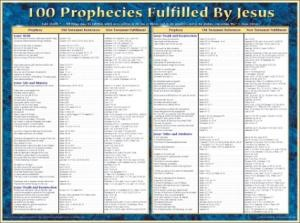 100 Prophecies Fulfilled by Jesus (Poster)